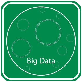 BigData Congress 2019 International Congress on Big DataJune 25